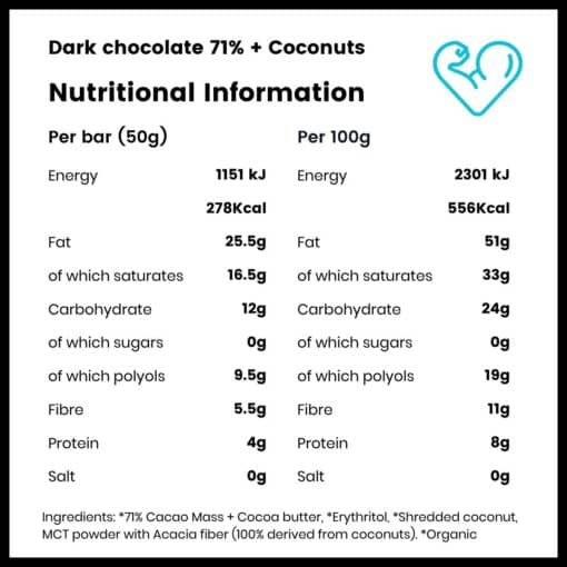 Funky Fat Foods - Keto Chocolate Coconut Ingredients