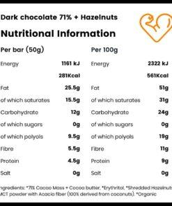 Funky Fat Foods - Keto Chocolate Hazelnut Ingredients