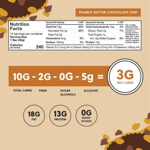 Perfect Keto Bars - Peanut Butter 12 Bars Keto Carbs